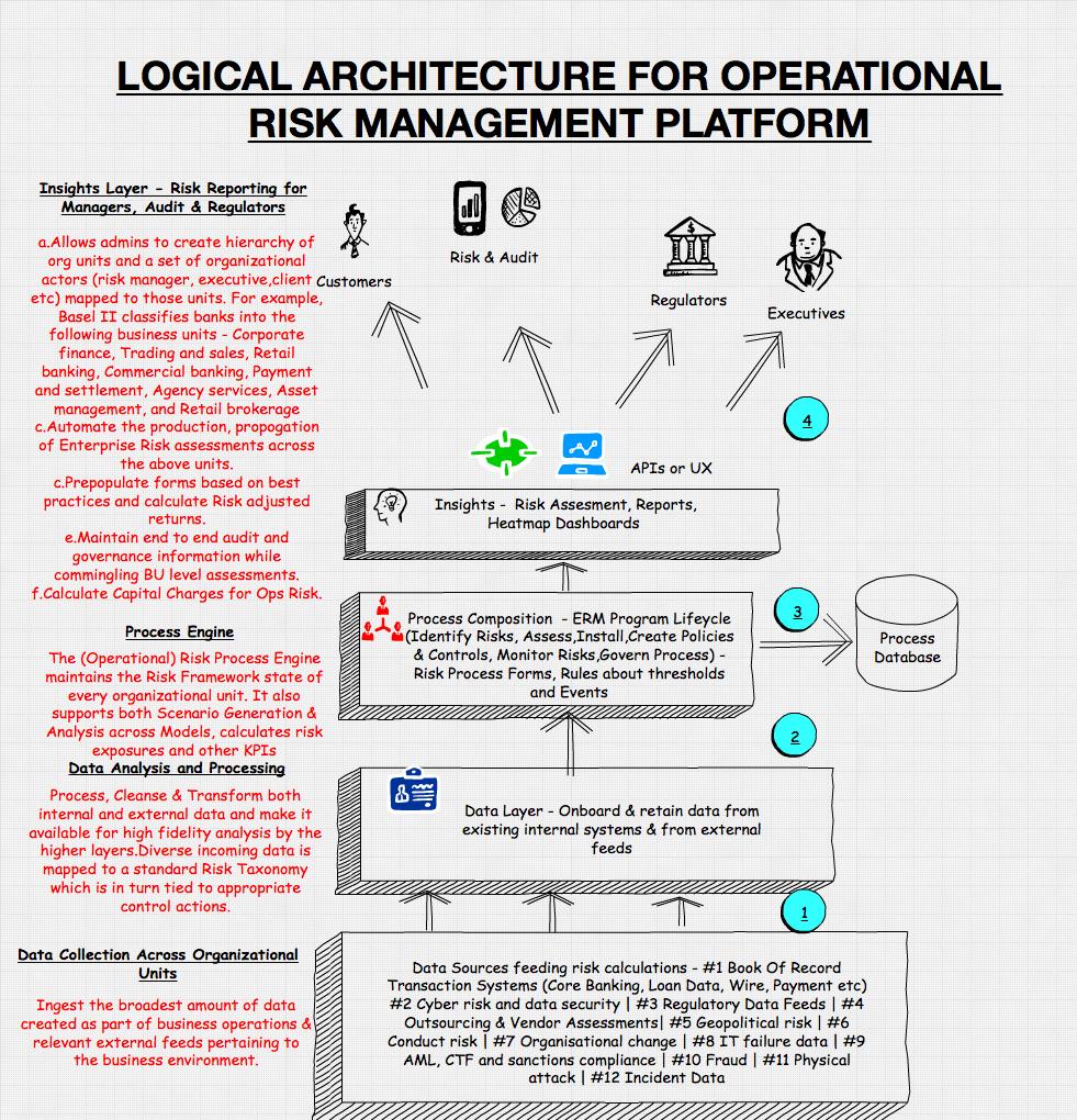 sas enterprise guide 7.1 pdf